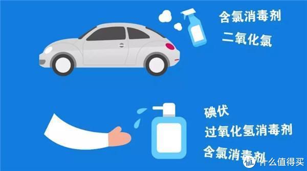 疫情期间,驾车出门安全吗?有哪些注意事项呢?
