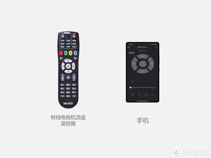 传统电视变智能,五年后有了新的方式