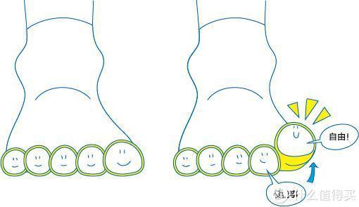 跑步穿五指袜好在哪了?