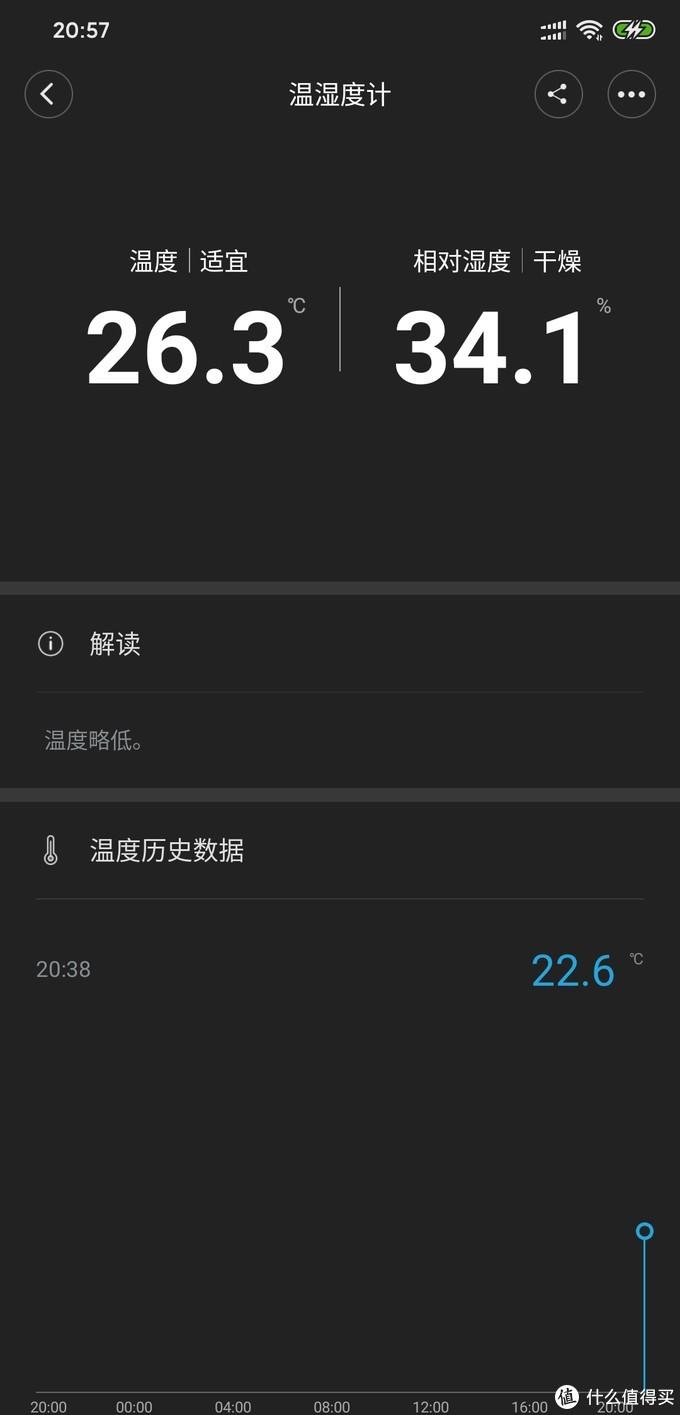 简单几步实现自动加湿:米家青萍温湿度计M版