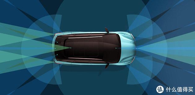 配置差异不大 广汽蔚来首款车型怎么选?