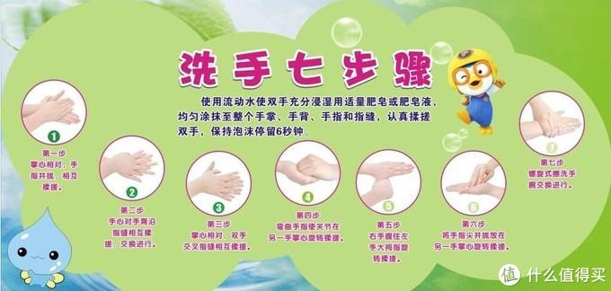 这么多种类的洗手液,你选对了么?