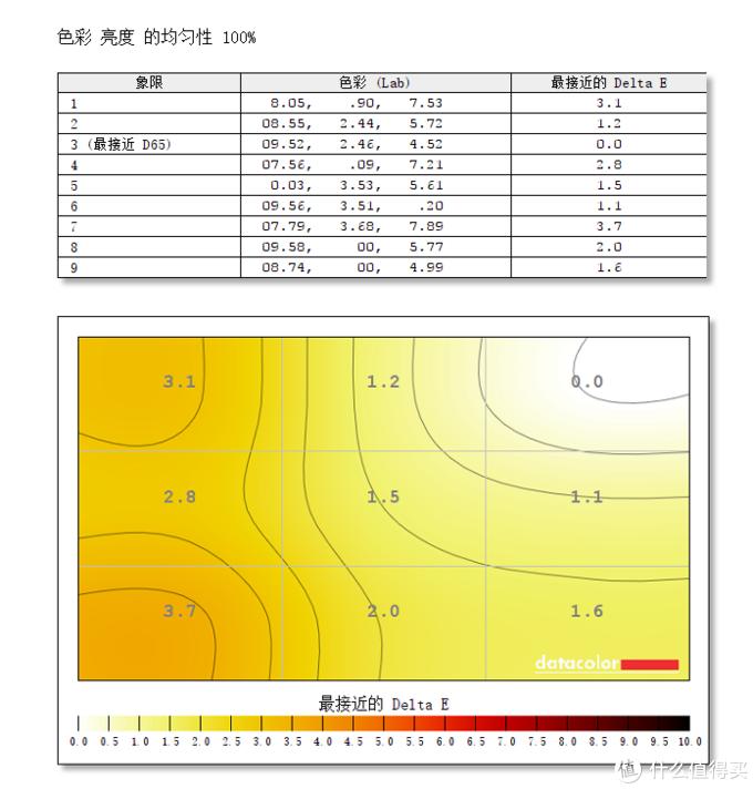 27寸2k分辨率的护眼显示器推荐:飞利浦275E9使用测评