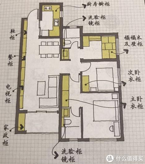 超实用储物间设计攻略-观念、位置、布置
