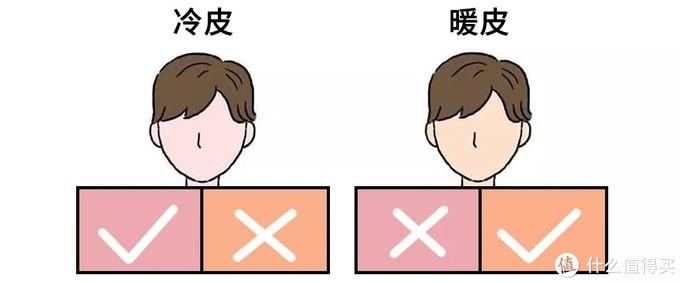 皮肤黑怎么穿?流行色不一定适合你,学刘雯、允儿穿这3个显白色!