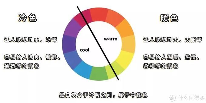 微胖身材秋冬穿什么?别再跟黑色死磕了,真正显瘦的颜色有3个特点!