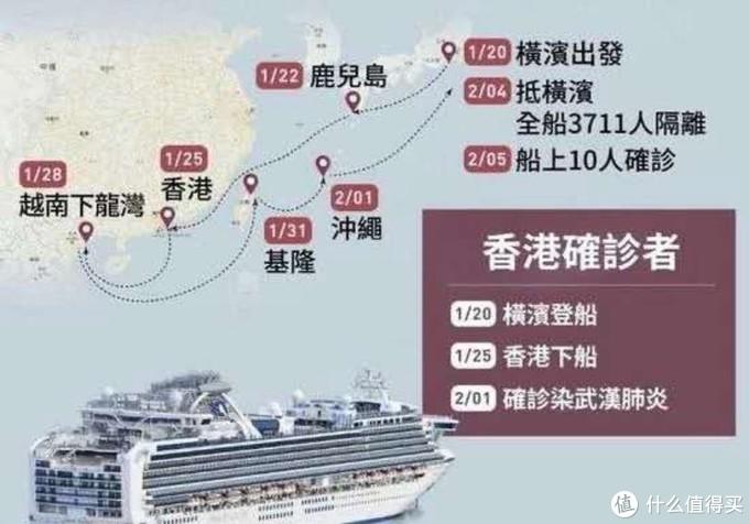 """""""恐怖邮轮""""135人确诊,3700人海上隔离!公司暴跌近500亿!"""