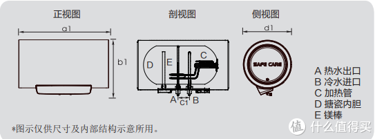 海尔EC6003-G6电热水器清理篇