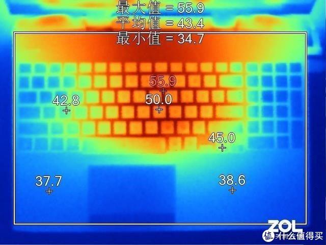 可能是最详细的游戏 笔记本电脑选购攻略(附2月份推荐机型)