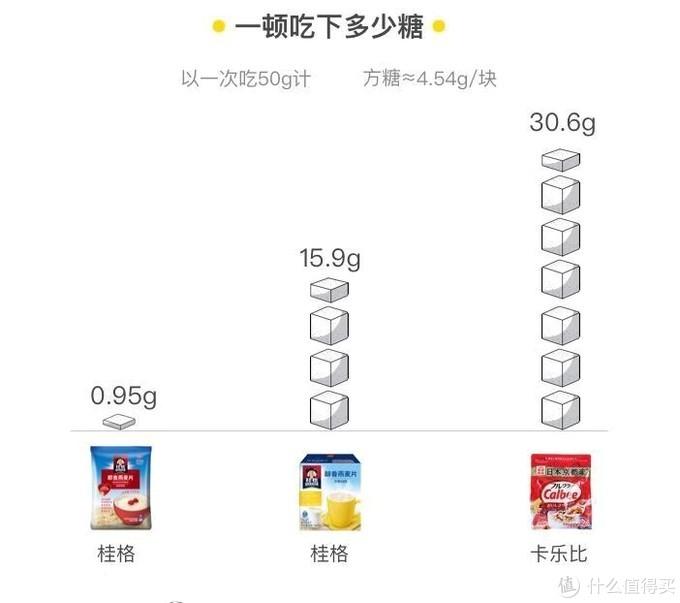 买燕麦片给长辈更看重啥?一篇文章告诉你,选对产品很重要!