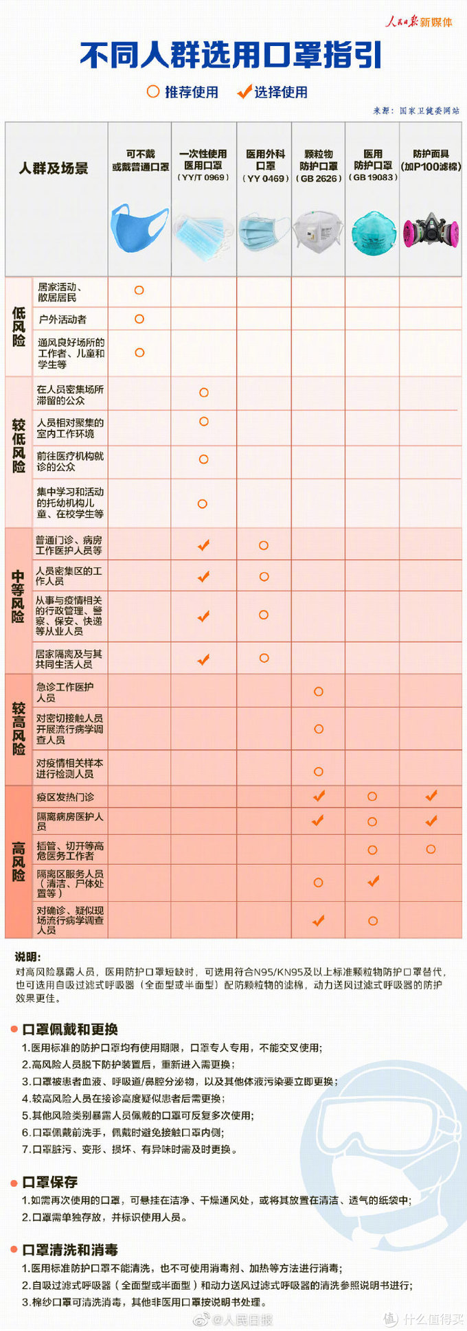 图片来源:新浪微博@人民日报