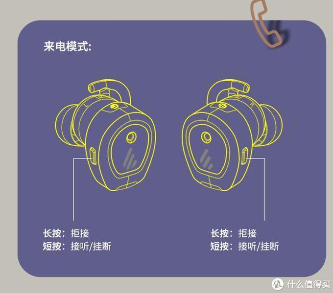 情人节礼物送什么?---漫步者TWSNB超长续航蓝牙耳机降噪耳机会不会让他(她)心动