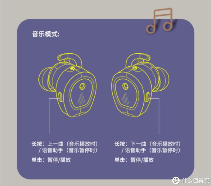 情人节俘获男神芳心的数码产品首选——漫步者TWS NB 真无线降噪蓝牙耳机