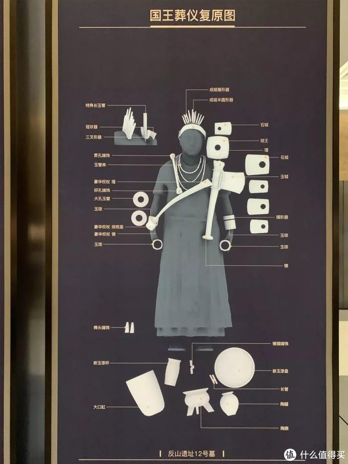 国王葬仪复原图 良渚博物院 by 那个老撕机