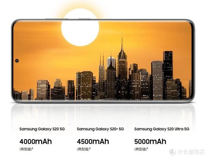 三星发布S20系列新机和Z Flip,开手机8K录像先河!
