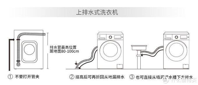 新年换新——给爸妈换置洗衣机指南
