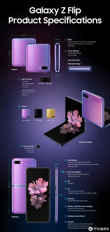 1380美元!三星Galaxy Z Flip正式发布,2月14日开售