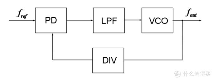 等离子扬声器的原理介绍+选购指南