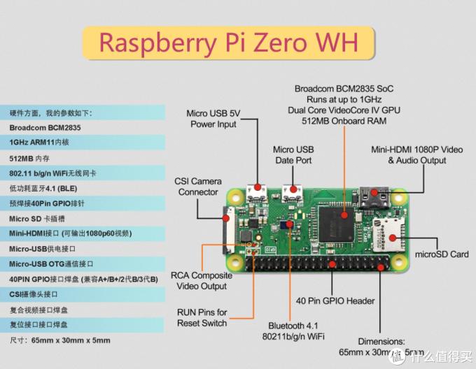 树莓派0 ZERO W开箱