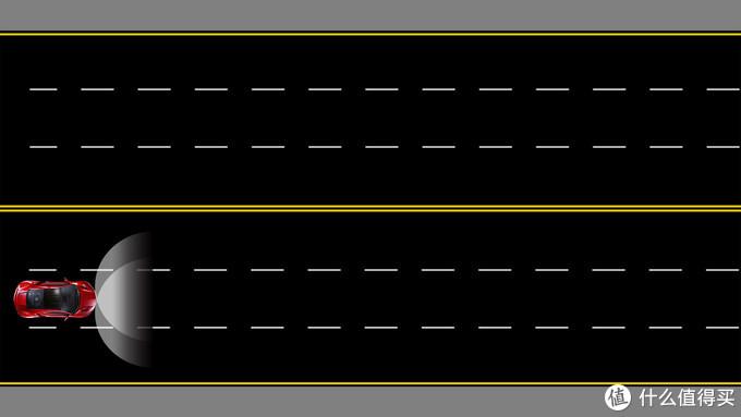关于汽车照明灯的一点基本知识