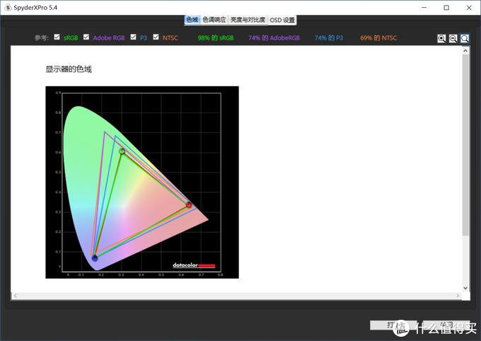 色域集合图