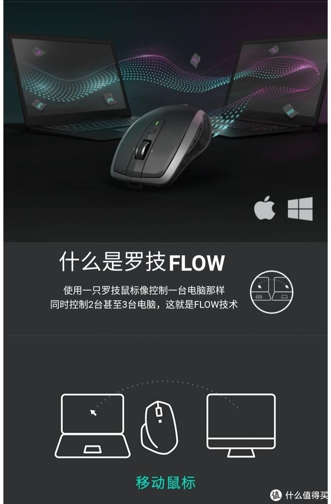 罗技flow