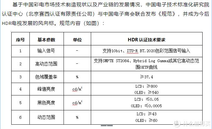 <上篇热度近万>全屋电视购买指南(2020.1H)