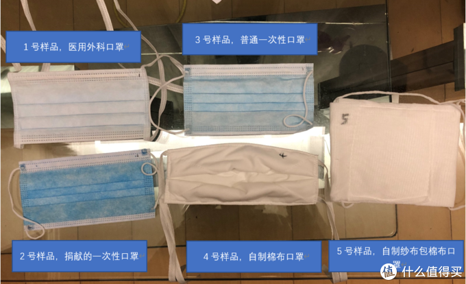 网友送测的5个口罩样品
