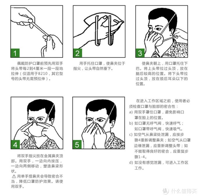 关于佩戴口罩,你需要知道这些!