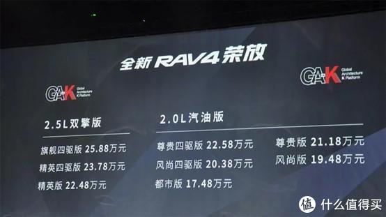 全新丰田RAV4上市,霸气外观仅售17.48万起