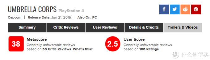 索尼PSN港服曾经会免过的那些独占游戏