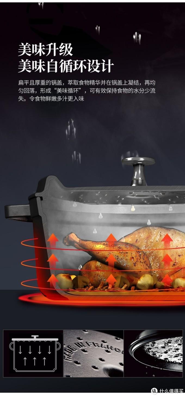 干锅什么的不存在的,上手极简STAUB珐琅锅家常卤牛肉分享