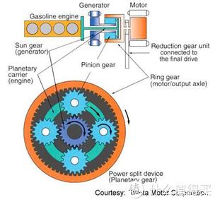 奇瑞自动变速箱的自主研发及开放之路!