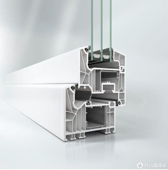 窗户买断桥铝还是塑钢好?详解窗户选购的各种坑(品牌+材料+价格)