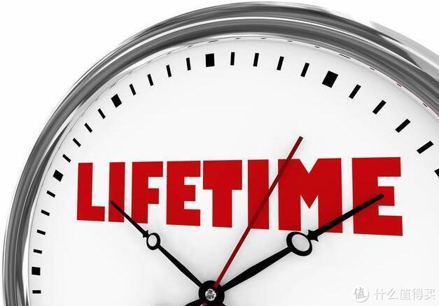SSD使用寿命年限通用型计算公式