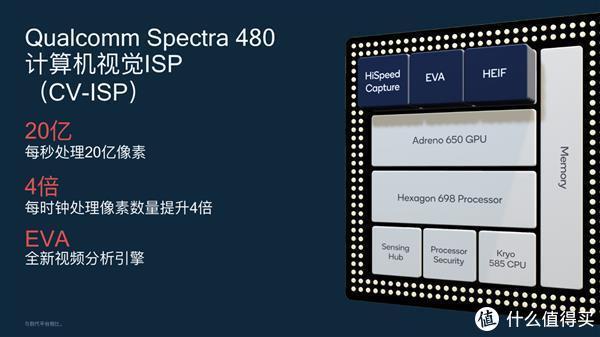 小米10 Pro 5G版视频拍摄功能详解:大片既视感随手拈来