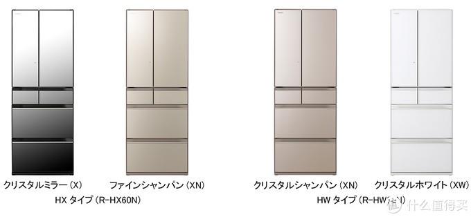 日立推出2020年新款速冷真空冰温冰箱,实现超精细保鲜储藏