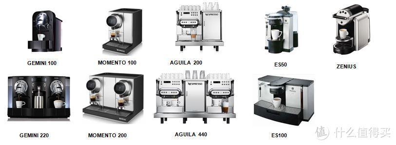 Nespresso professional 咖啡机