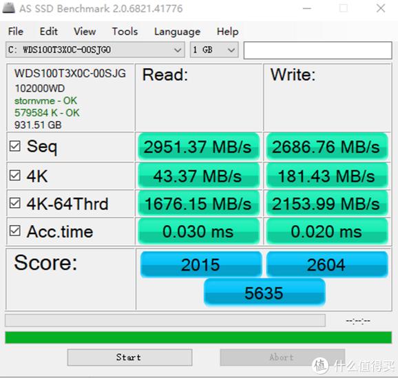 AMD 3700X台式机上的 SN750 1T NVME SSD