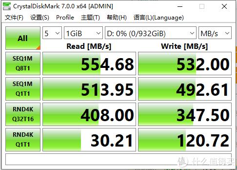 SA500 盘速普遍能达到550M读写,加上红盘设计加成更耐造