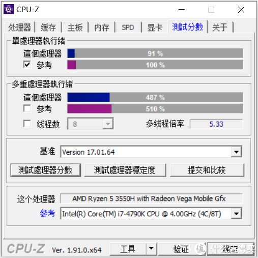 ▲ CPU-Z 测试结果,处理器的性能已经非常接近当年的台式机i7-4790K了。