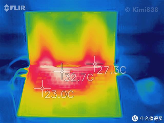 ▲ CPU 单烤时的温度分布,键盘上部中间温度较高,后部在左右侧出风口处有明显升温,在掌托和大部分键盘区域只有少许温热感。