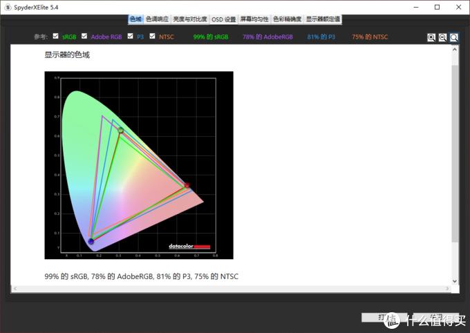 色域方面:99%sRGB 78%AdobeRGB,81%P3,75%NTSC