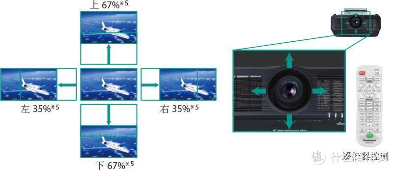 8000流明激光高清高亮度投影机松下PT-SMZ77C投影机 SMZ77 松下SMZ77C