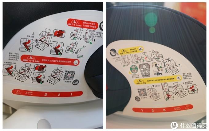 贴合不晃动、前沿减伤科技——Savile猫头鹰卢娜安全座椅开箱简评