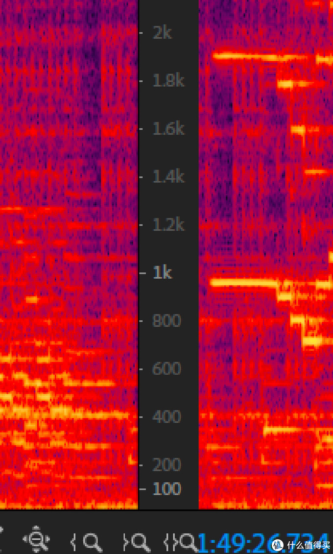 384kHz独享狂欢:从1kHz Solo到200kHz拉威尔交响!索尼精选Hi-Res音乐赏析
