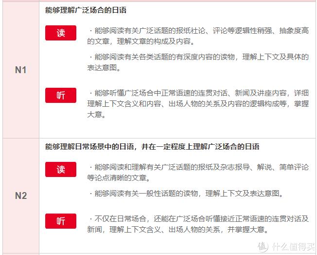 日语学习📚自学党必看,从此告别日语小白!