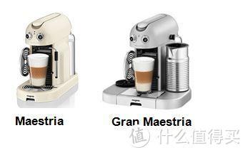 Maestria 系列咖啡机