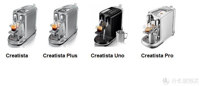 Creatista 系列咖啡机