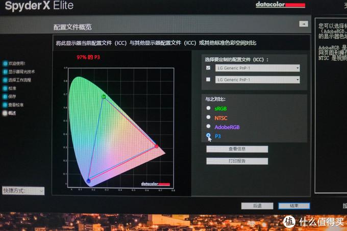97% P3色域,比宣称98%低了点,完全不用去纠结。